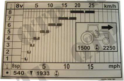 Decal 550 Speed Chart